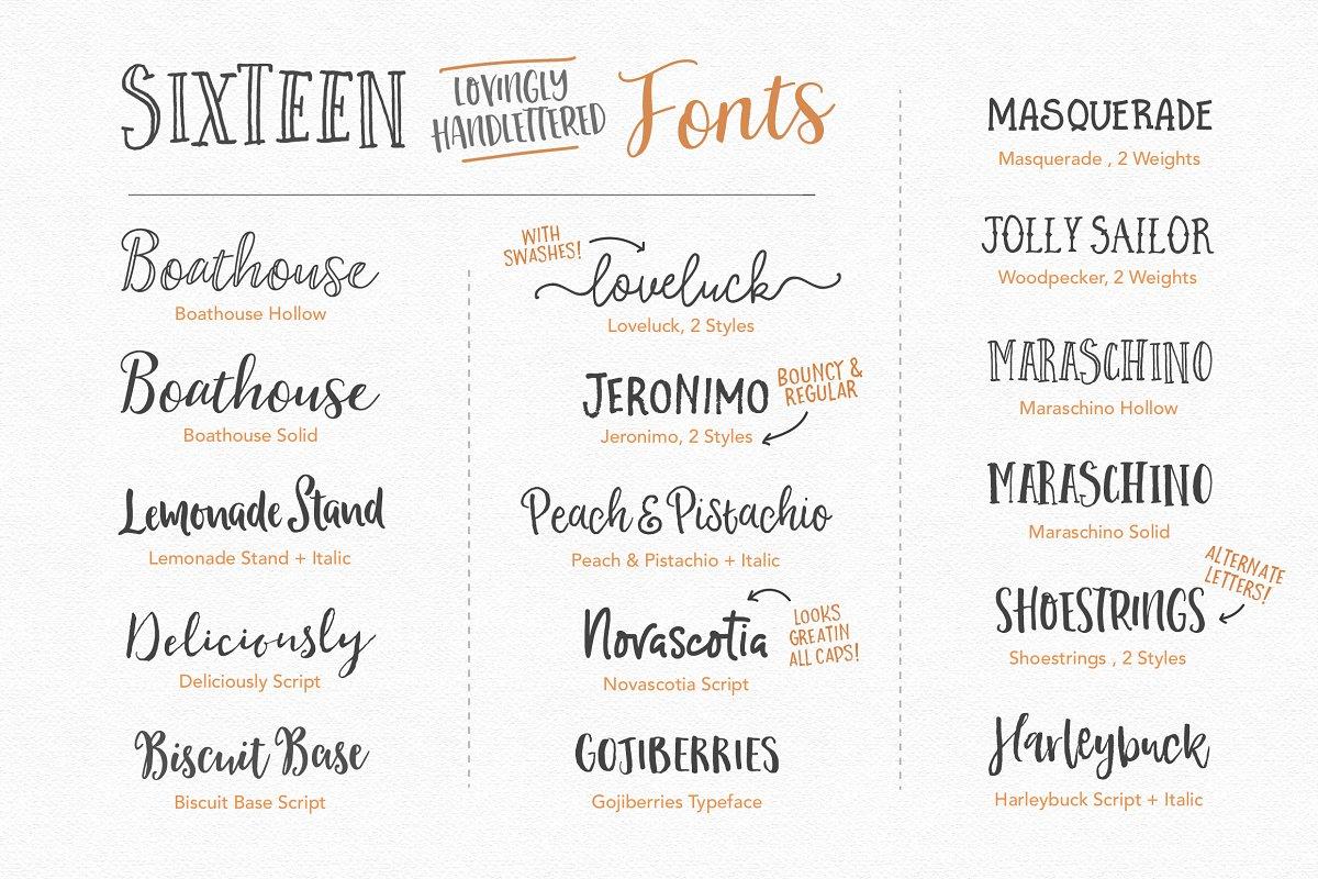 Cara-Mudah-Mengganti-Font-Menggunakan-Apk-Mod-Terbaru-Gratis