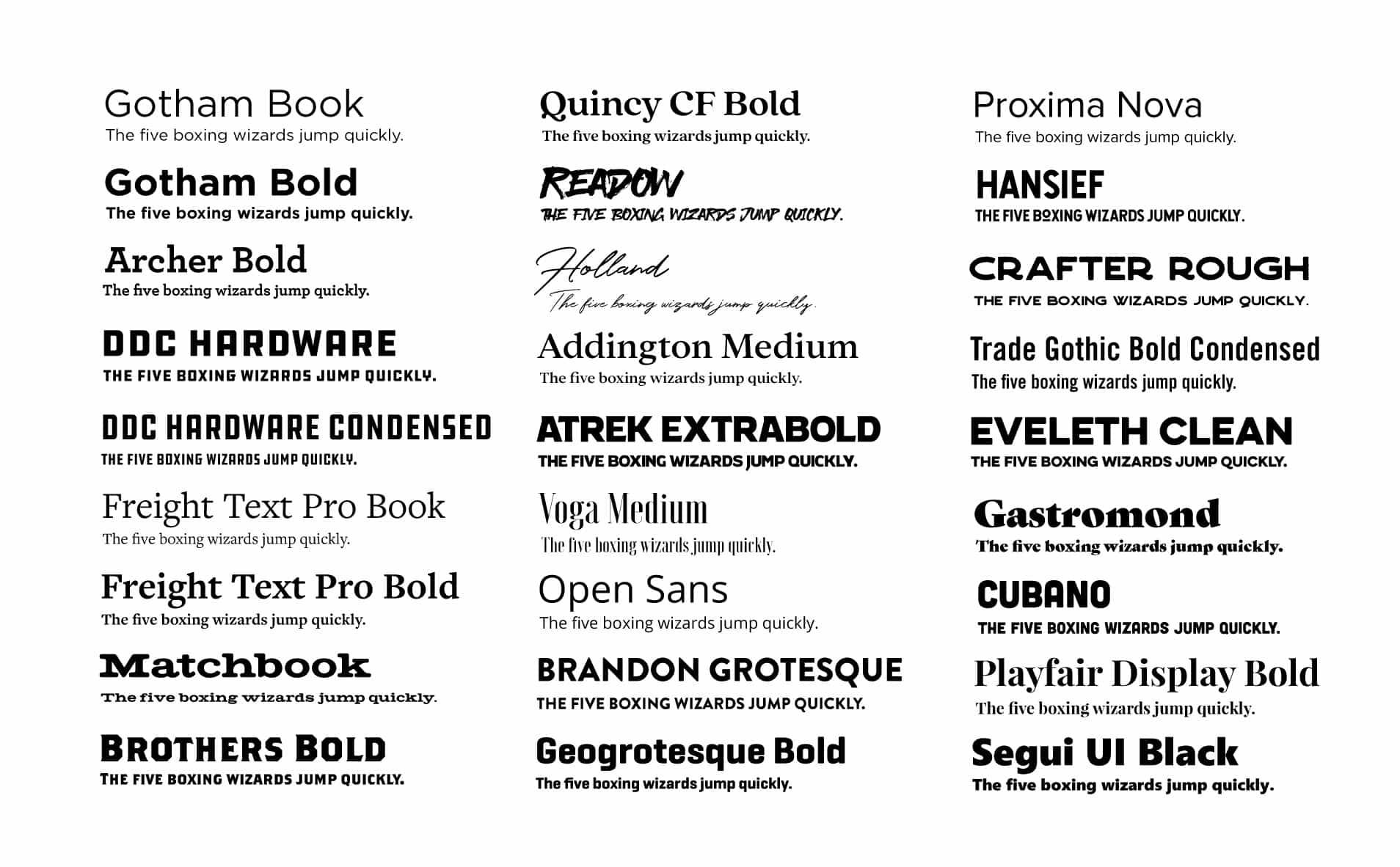 Keuntungan-Menggunakan-Font-Samsuing-MOD-Apk-Terbaru-Gratis