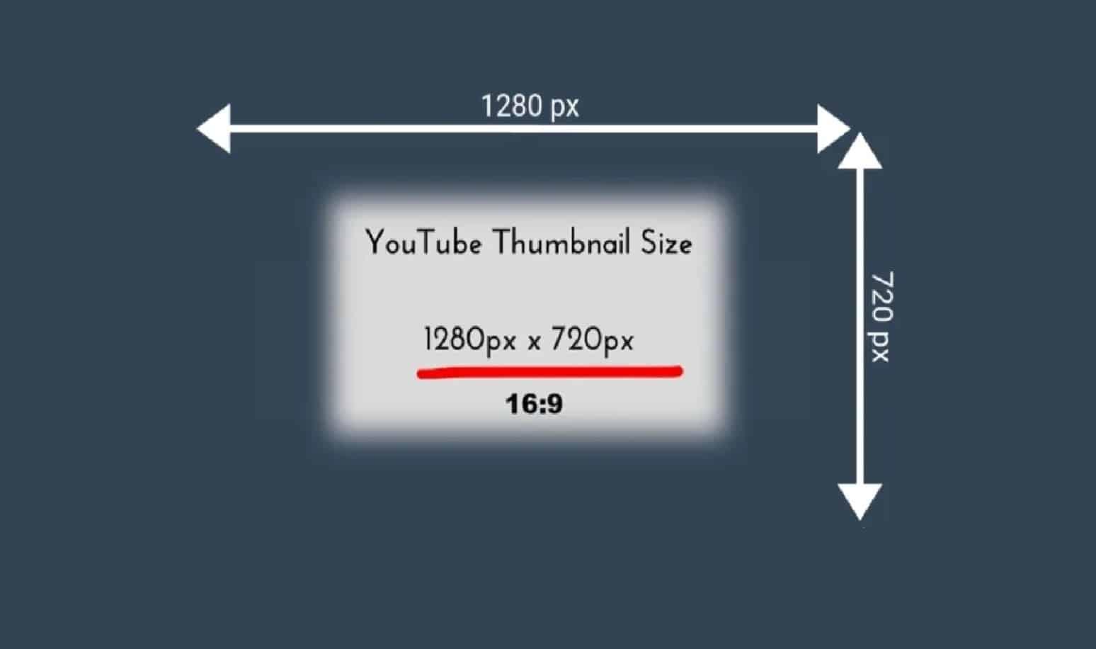 Berapa-Ukuran-Thumbnail-Youtube-yang-Sebaiknya-Digunakan