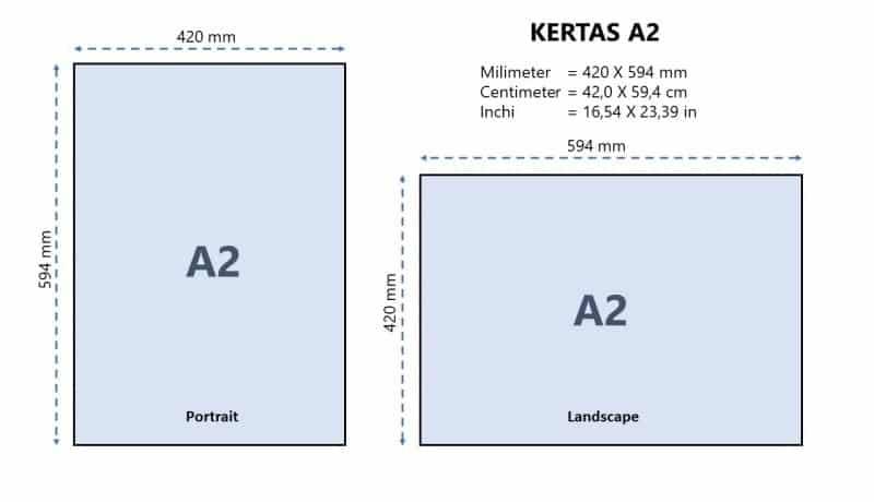 Kertas-A2-Berdasarkan-Satuan-Milimeter