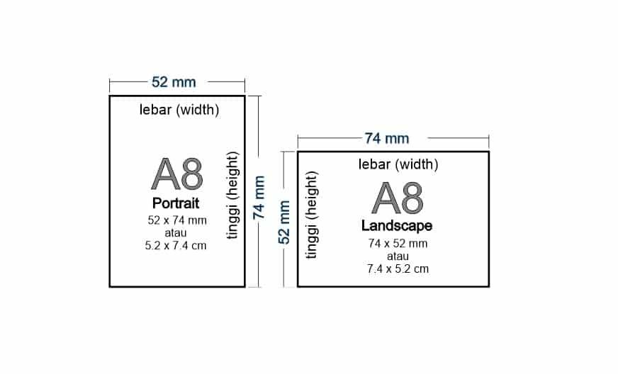 Kertas-Ukuran-A8