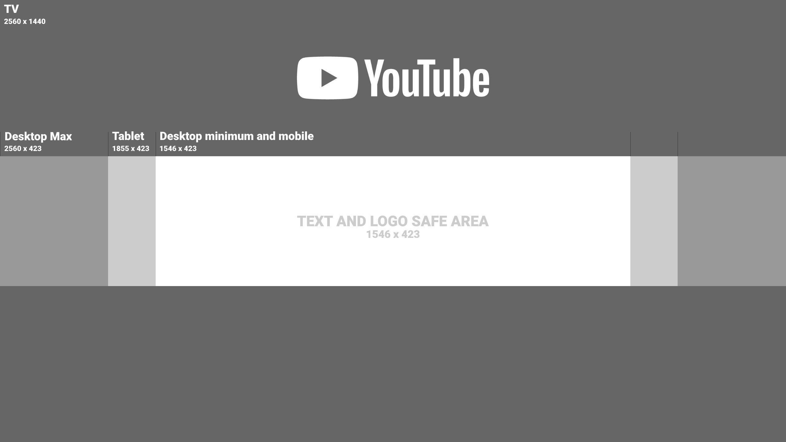 Pentingnya-Memperhatikan-Ukuran-Thumbnail-YouTube